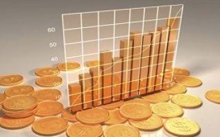Что показывает рентабельность перманентного капитала?