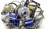 Руководство как открыть магазин автозапчастей с нуля