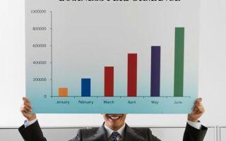 Что показывает коэффициент критической ликвидности?