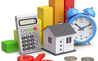 Что характеризует коэффициент износа основных средств?