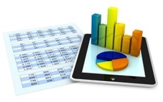 Что характеризует коэффициент финансовой зависимости?