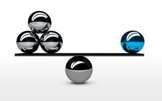 Что показывает коэффициент соотношения заемных и собственных средств?