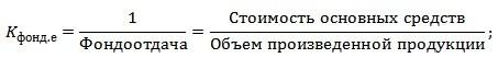 Коэффициент фондоемкости основных средств: формула расчета