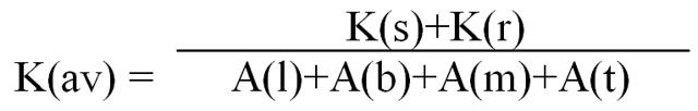 Коэффициент автономии: формула расчета по балансу