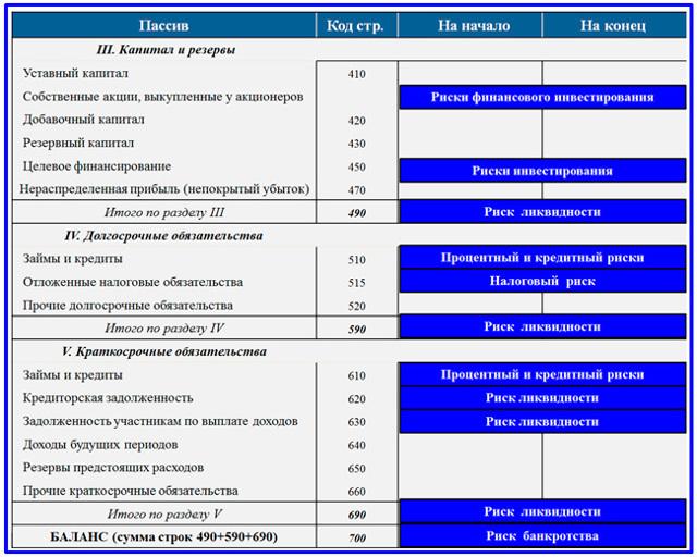 Управление финансовыми рисками на предприятии: методы и модели