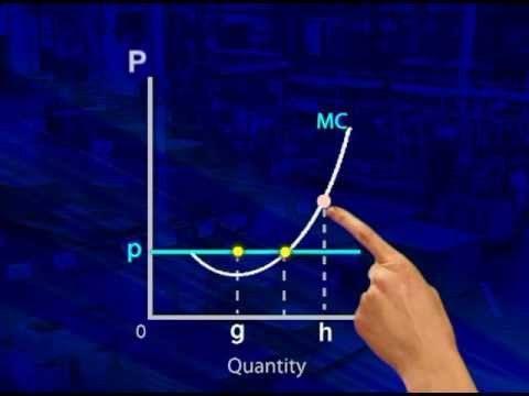 Маржинальная прибыль: пример анализа и формула расчета